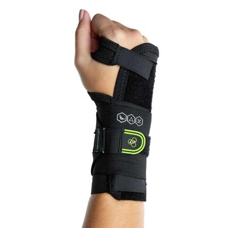 Exporting countries for pollex thumb brace