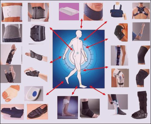 Suppliers of orthopedic products